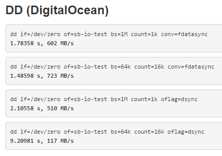 DigitalOcean-IO-speed