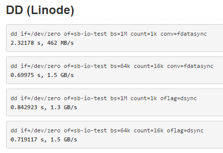 Linode-IO-speed